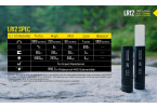 NITECORE LR12 1000 Lumen Mini 2 in 1 Lantern Flashlight; 2.77oz